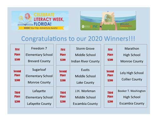 MHS- Celebrate Literacy Week Florida First Prize Winner!