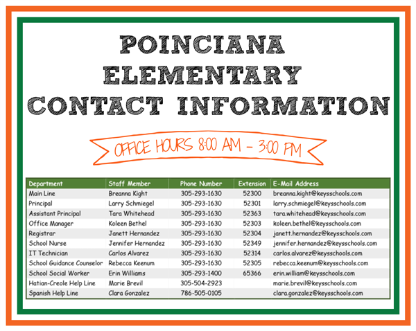 POI Contact Information