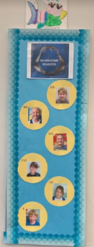 April Students of the Month for MYON