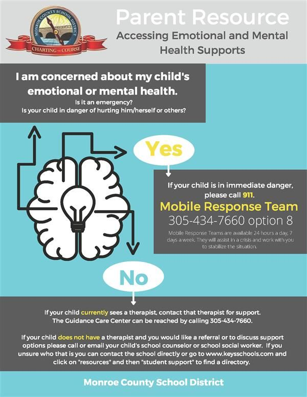Parent Resource - Emotional and Mental Health Support